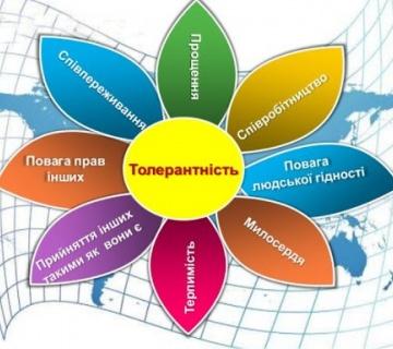 Міжнародний день терпимості (толерантності)